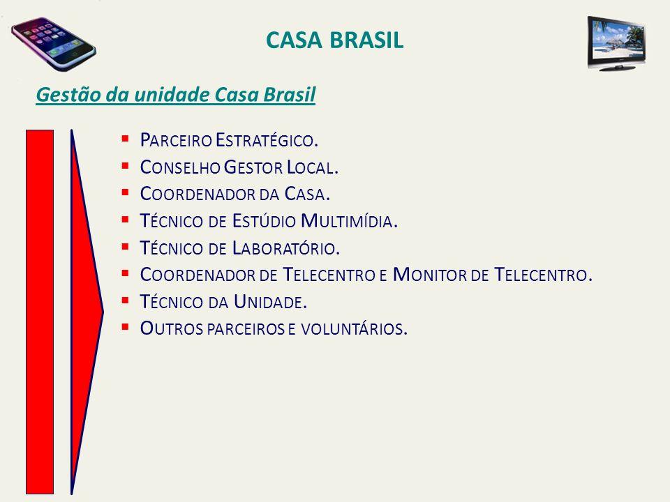 CASA BRASIL Gestão da unidade Casa Brasil Parceiro Estratégico.