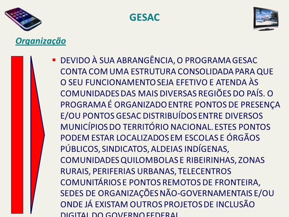 GESAC Organização.