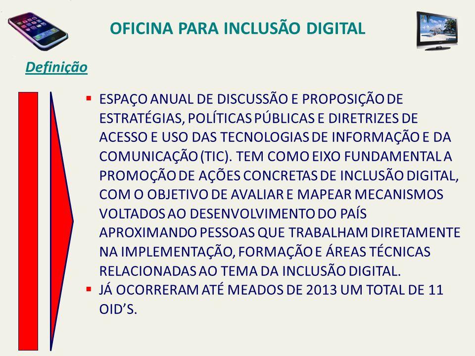 OFICINA PARA INCLUSÃO DIGITAL