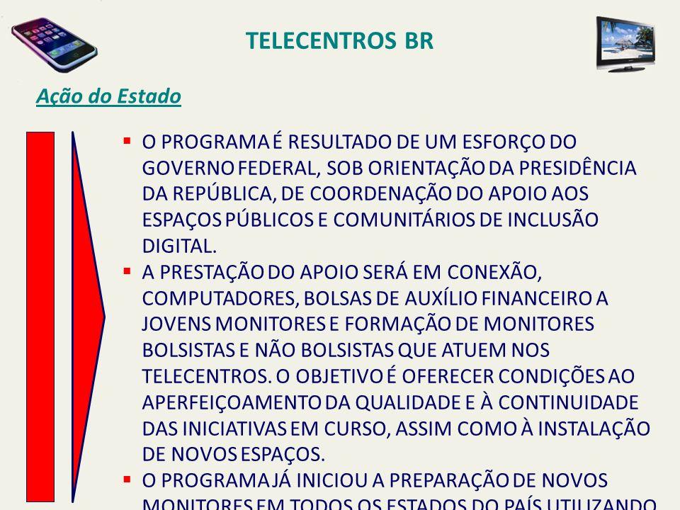 Telecentros BR Ação do Estado