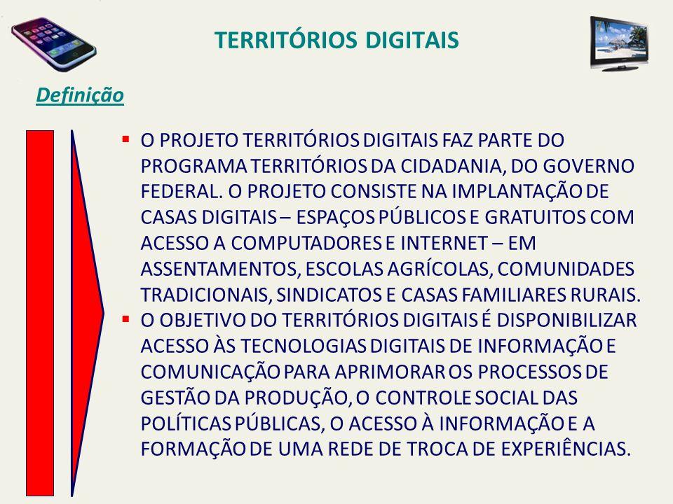 TERRITÓRIOS DIGITAIS Definição