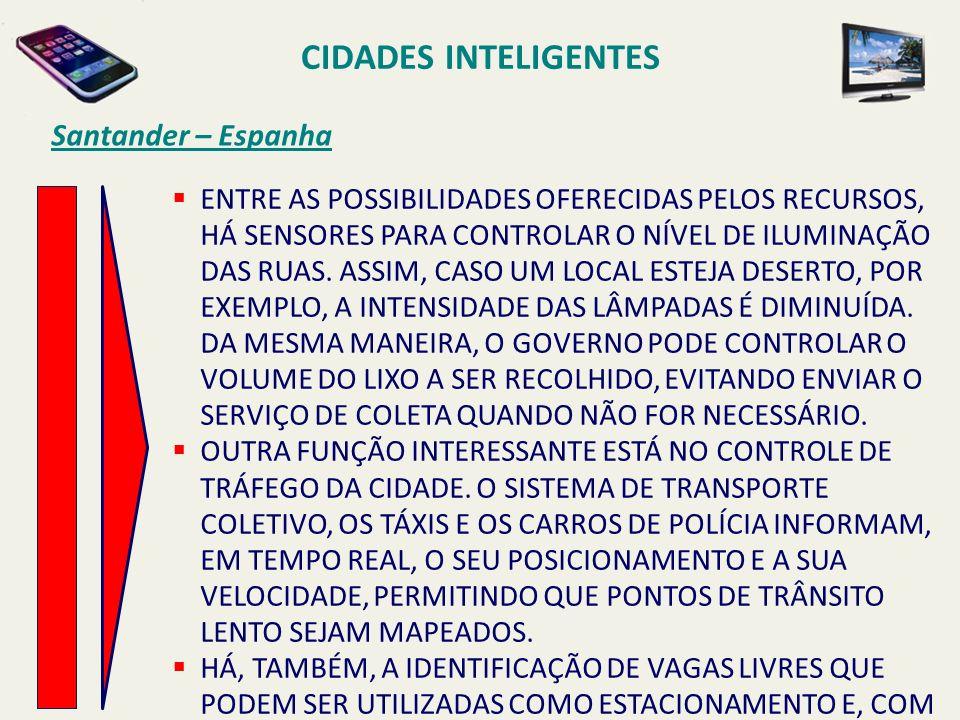 CIDADES INTELIGENTES Santander – Espanha