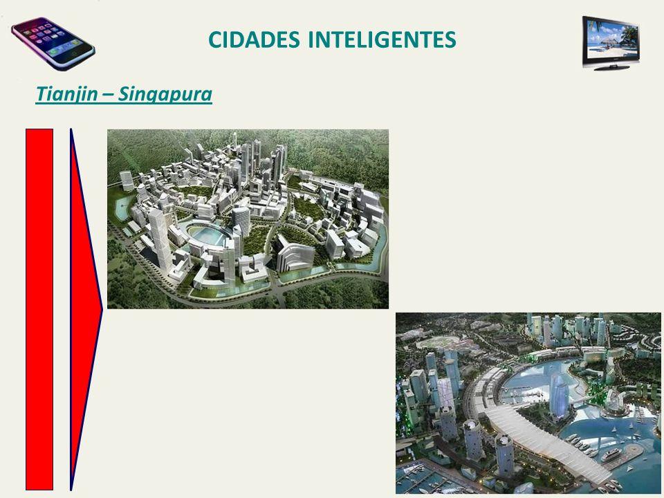 CIDADES INTELIGENTES Tianjin – Singapura