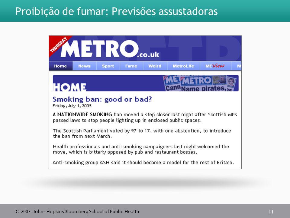 Proibição de fumar: Previsões assustadoras
