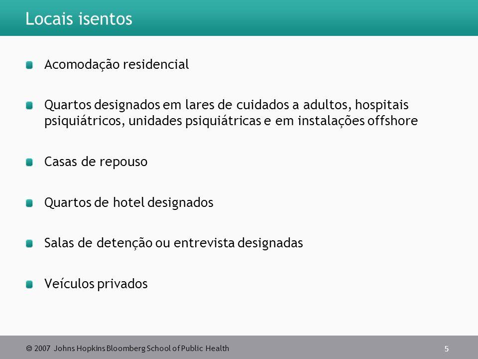 Locais isentos Acomodação residencial