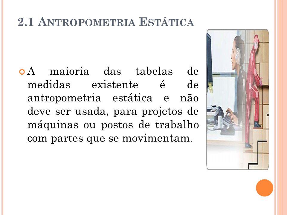 2.1 Antropometria Estática