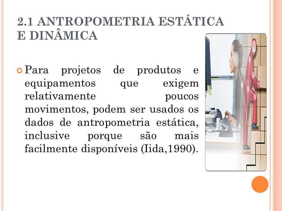 2.1 ANTROPOMETRIA ESTÁTICA E DINÂMICA