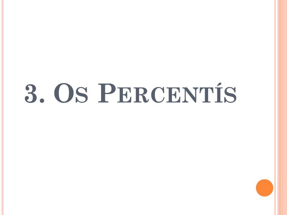 3. Os Percentís