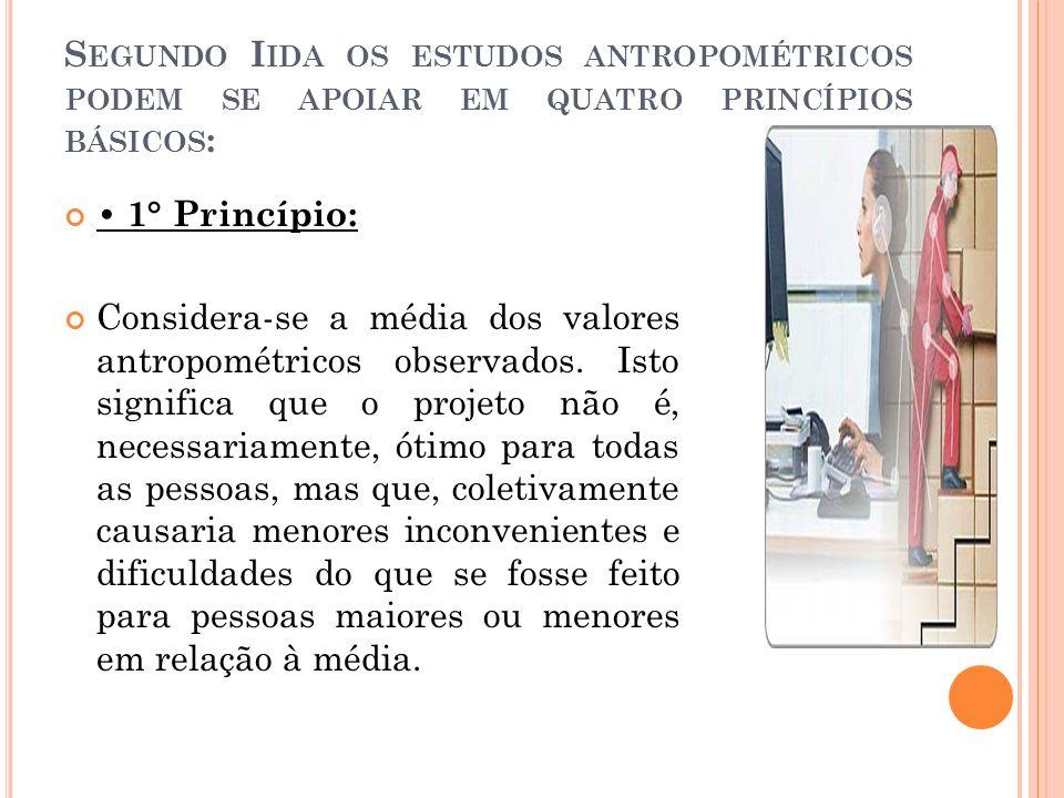 Segundo Iida os estudos antropométricos podem se apoiar em quatro princípios básicos: