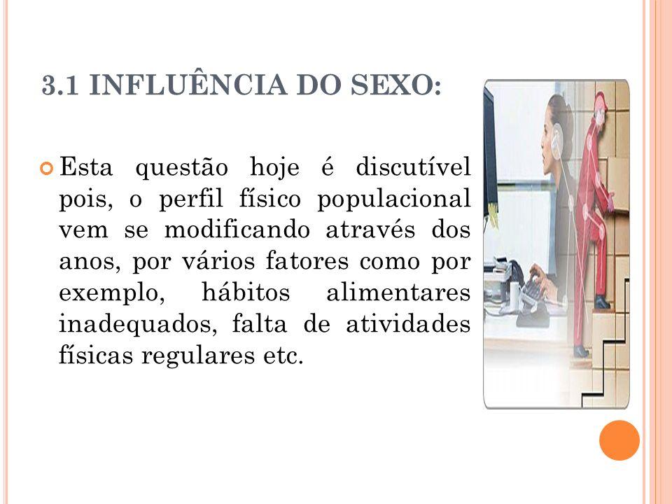 3.1 INFLUÊNCIA DO SEXO: