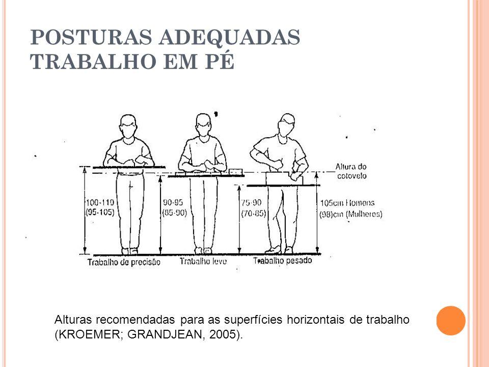 POSTURAS ADEQUADAS TRABALHO EM PÉ