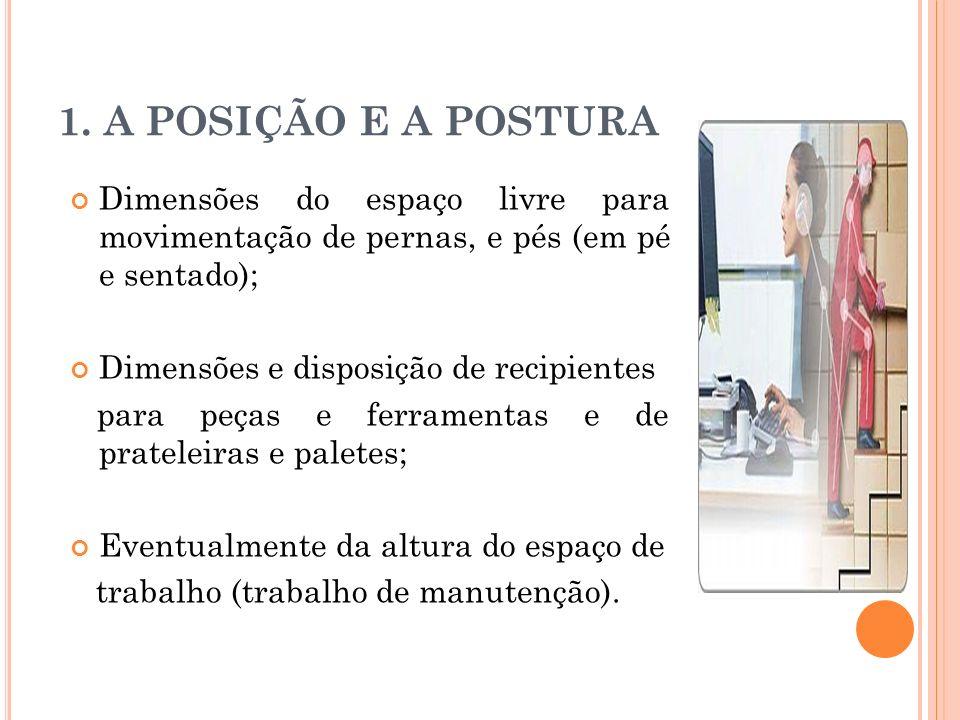1. A POSIÇÃO E A POSTURA Dimensões do espaço livre para movimentação de pernas, e pés (em pé e sentado);