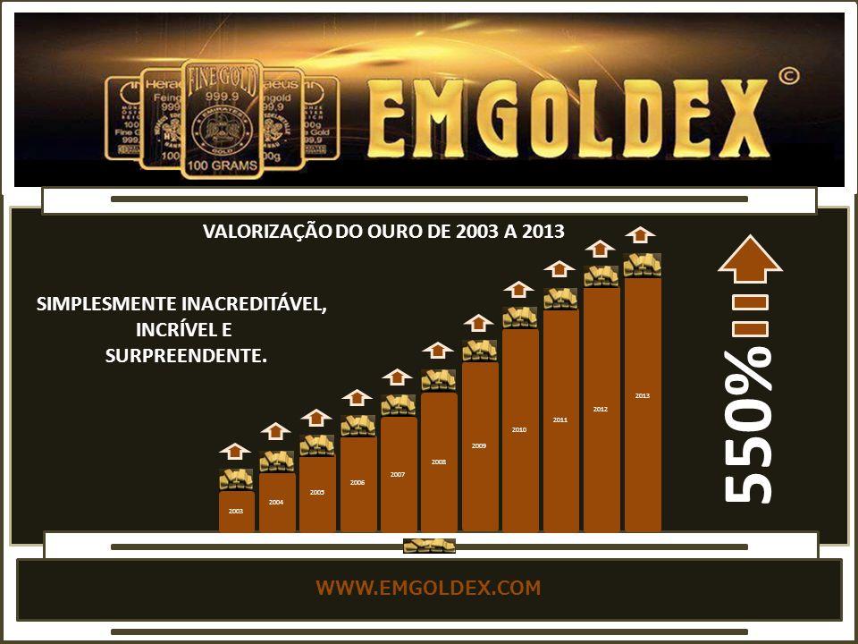 VALORIZAÇÃO DO OURO DE 2003 A 2013 SIMPLESMENTE INACREDITÁVEL,