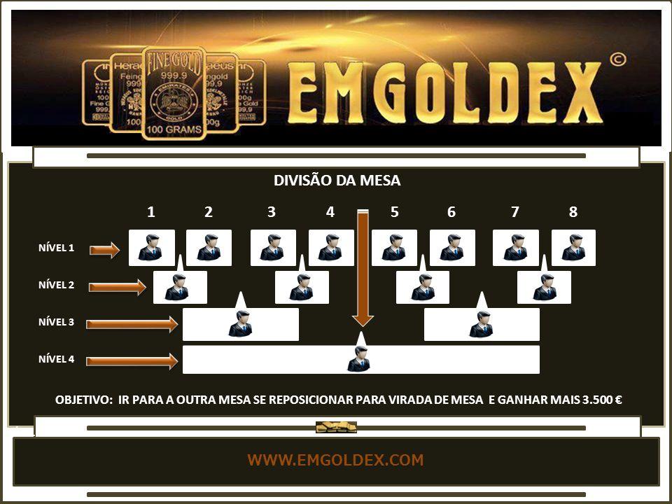 DIVISÃO DA MESA 1 2 3 4 5 6 7 8 WWW.EMGOLDEX.COM