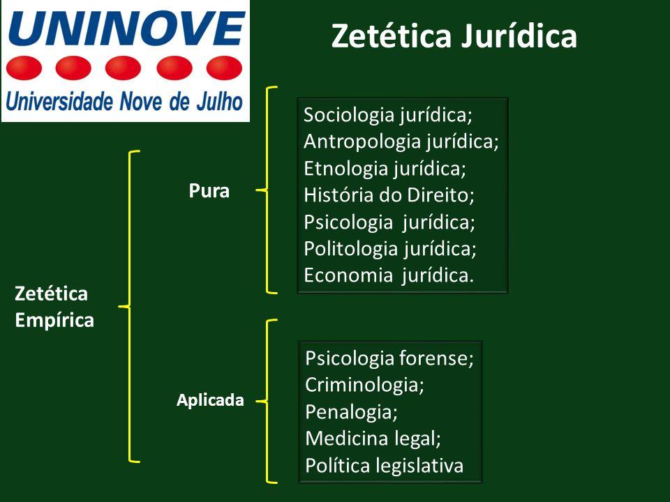 Zetética Jurídica Sociologia jurídica; Antropologia jurídica;
