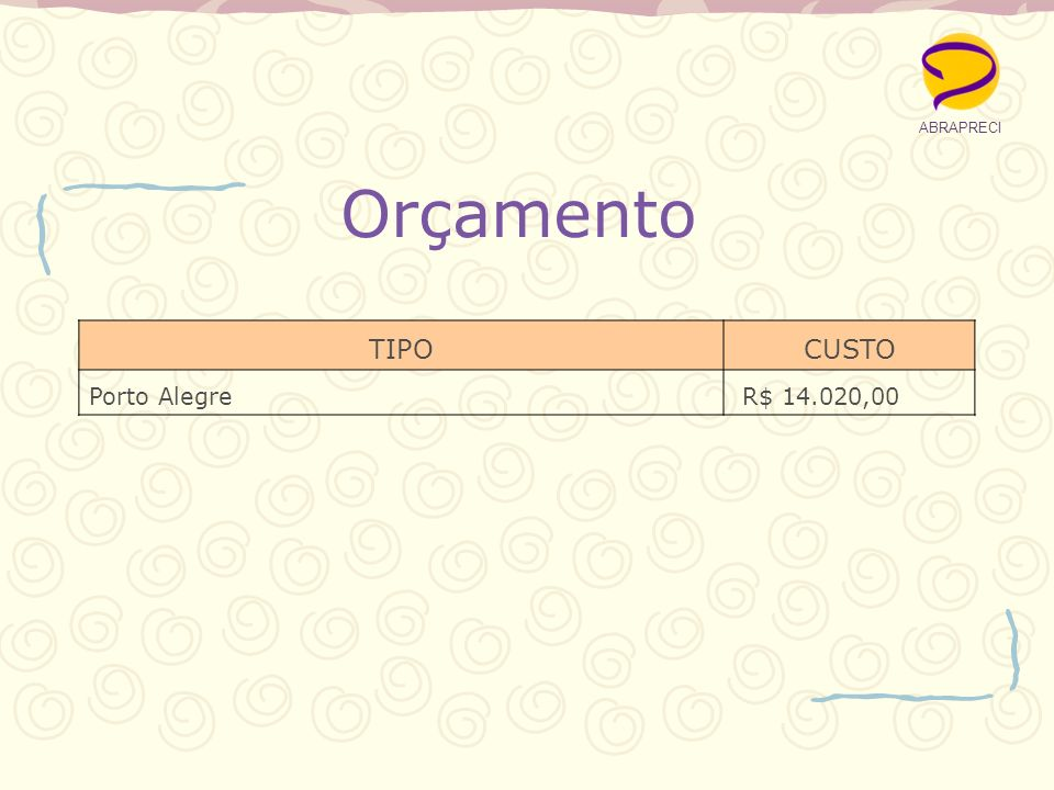 ABRAPRECI Orçamento TIPO CUSTO Porto Alegre R$ 14.020,00