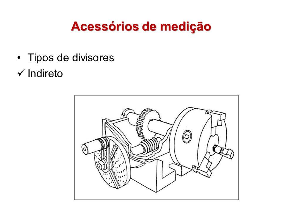 Acessórios de medição Tipos de divisores Indireto