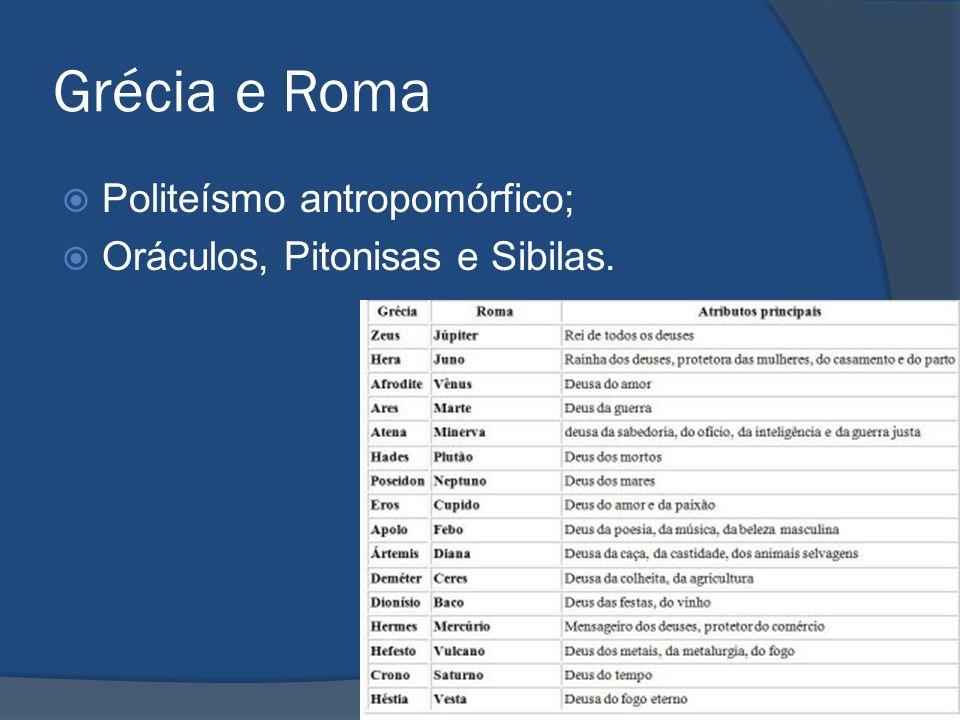 Grécia e Roma Politeísmo antropomórfico;