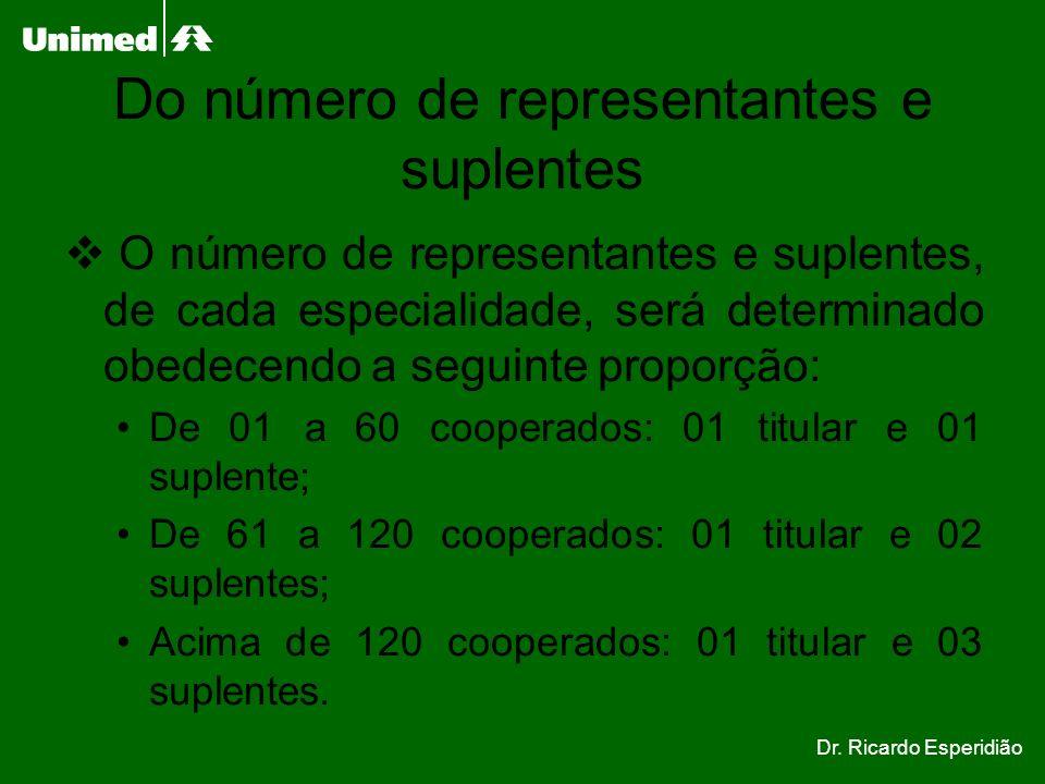 Do número de representantes e suplentes