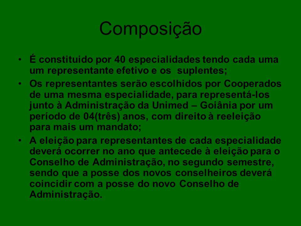 Composição É constituido por 40 especialidades tendo cada uma um representante efetivo e os suplentes;