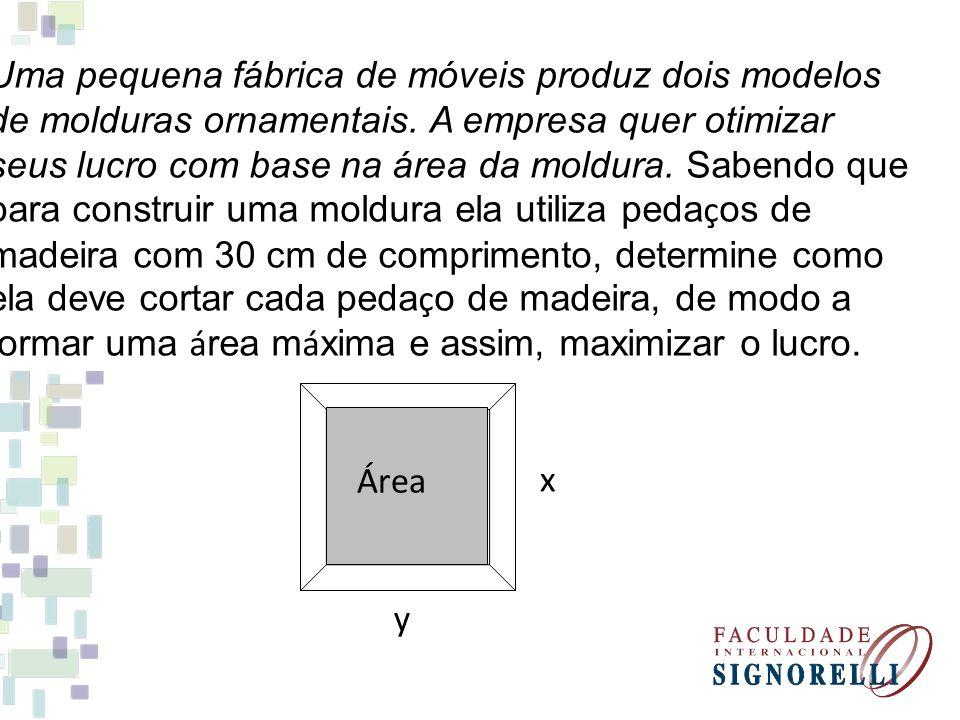 Uma pequena fábrica de móveis produz dois modelos