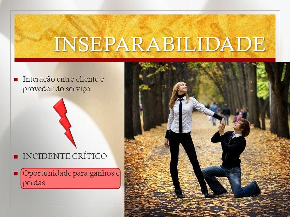 INSEPARABILIDADE Interação entre cliente e provedor do serviço