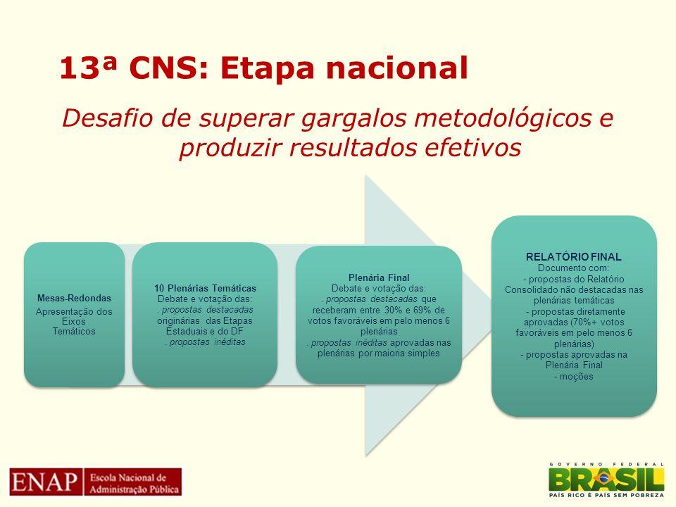 13ª CNS: Etapa nacional Desafio de superar gargalos metodológicos e produzir resultados efetivos. Mesas-Redondas.