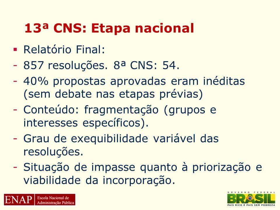 13ª CNS: Etapa nacional Relatório Final: 857 resoluções. 8ª CNS: 54.
