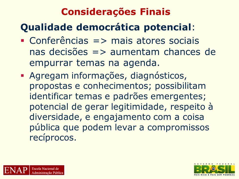 Qualidade democrática potencial: