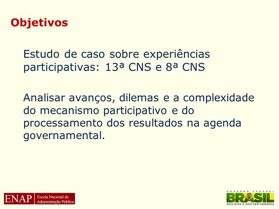 Estudo de caso sobre experiências participativas: 13ª CNS e 8ª CNS