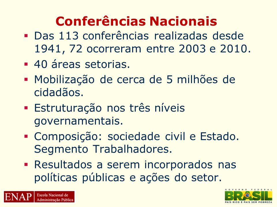 Conferências Nacionais