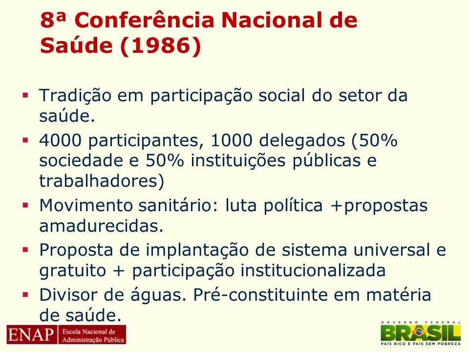 8ª Conferência Nacional de Saúde (1986)