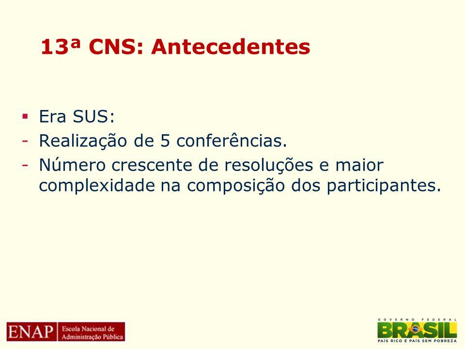 13ª CNS: Antecedentes Era SUS: Realização de 5 conferências.
