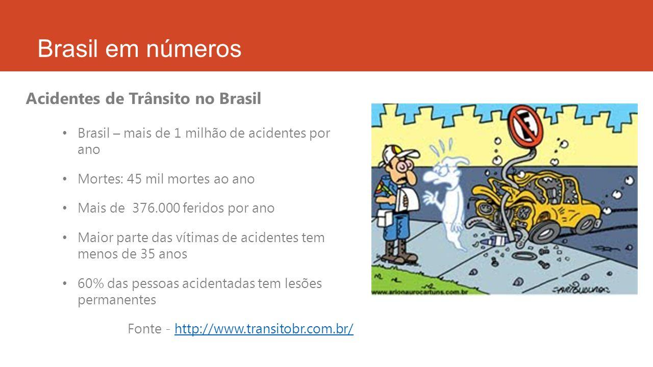 Brasil em números Acidentes de Trânsito no Brasil