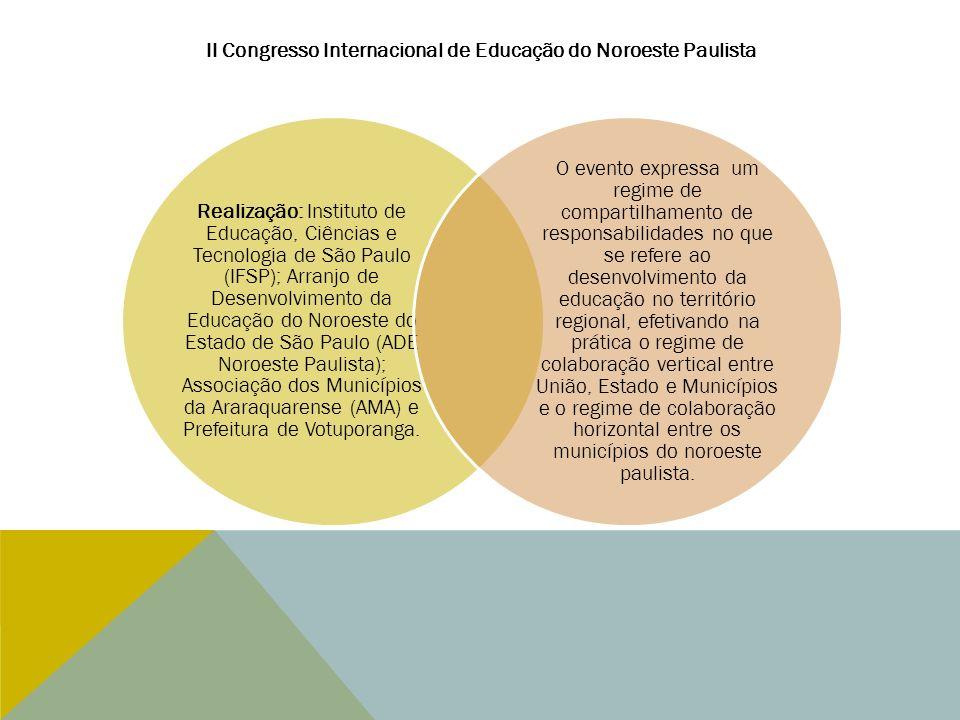 II Congresso Internacional de Educação do Noroeste Paulista