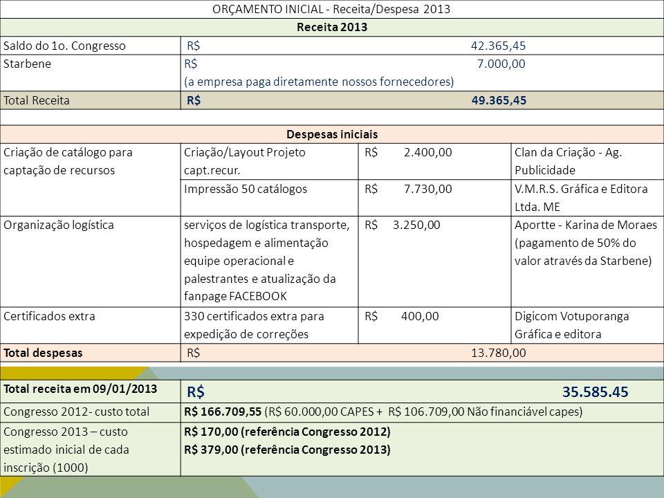 ORÇAMENTO INICIAL - Receita/Despesa 2013