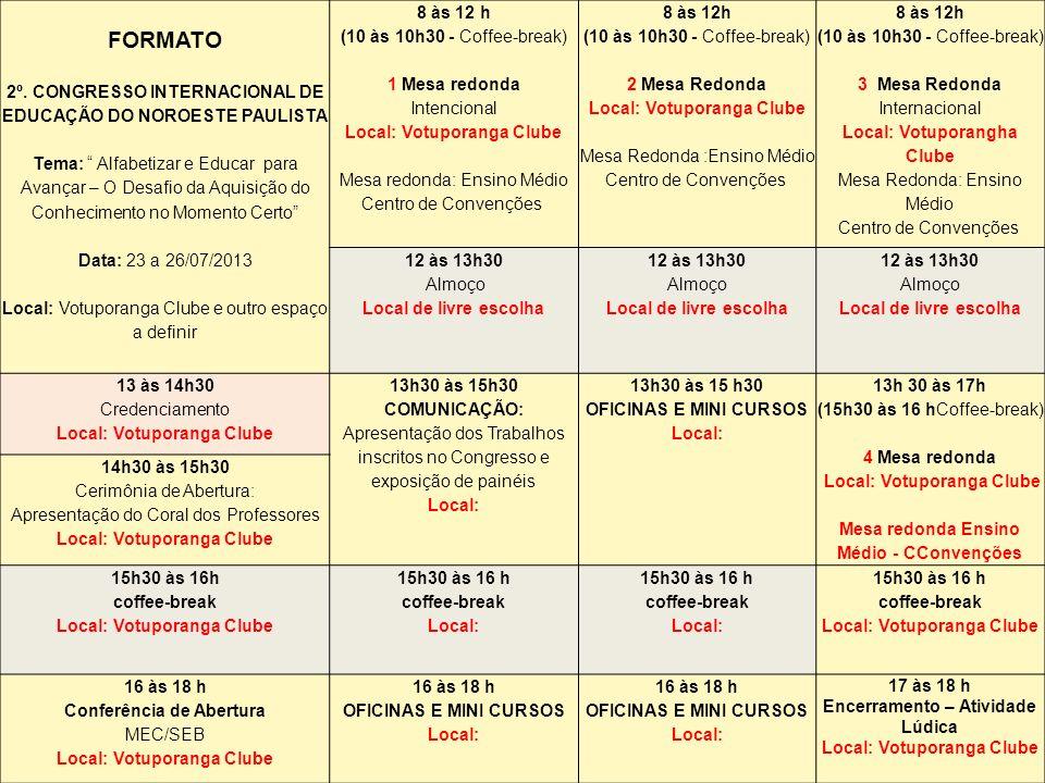 FORMATO 2º. CONGRESSO INTERNACIONAL DE EDUCAÇÃO DO NOROESTE PAULISTA