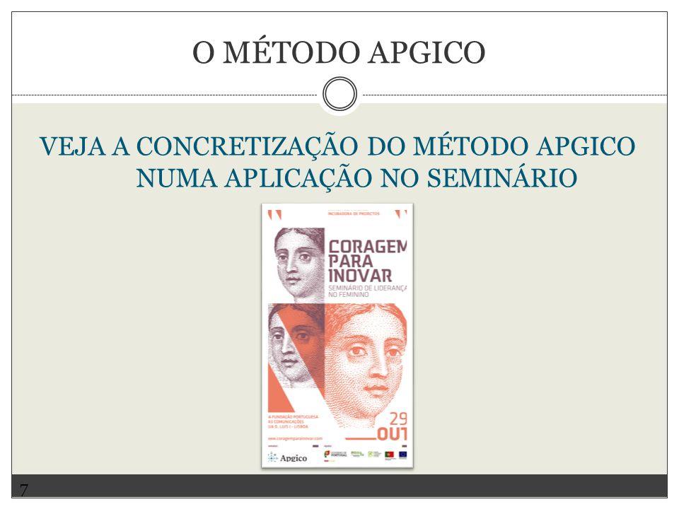 Veja a concretização do método APGICO numa aplicação no seminário