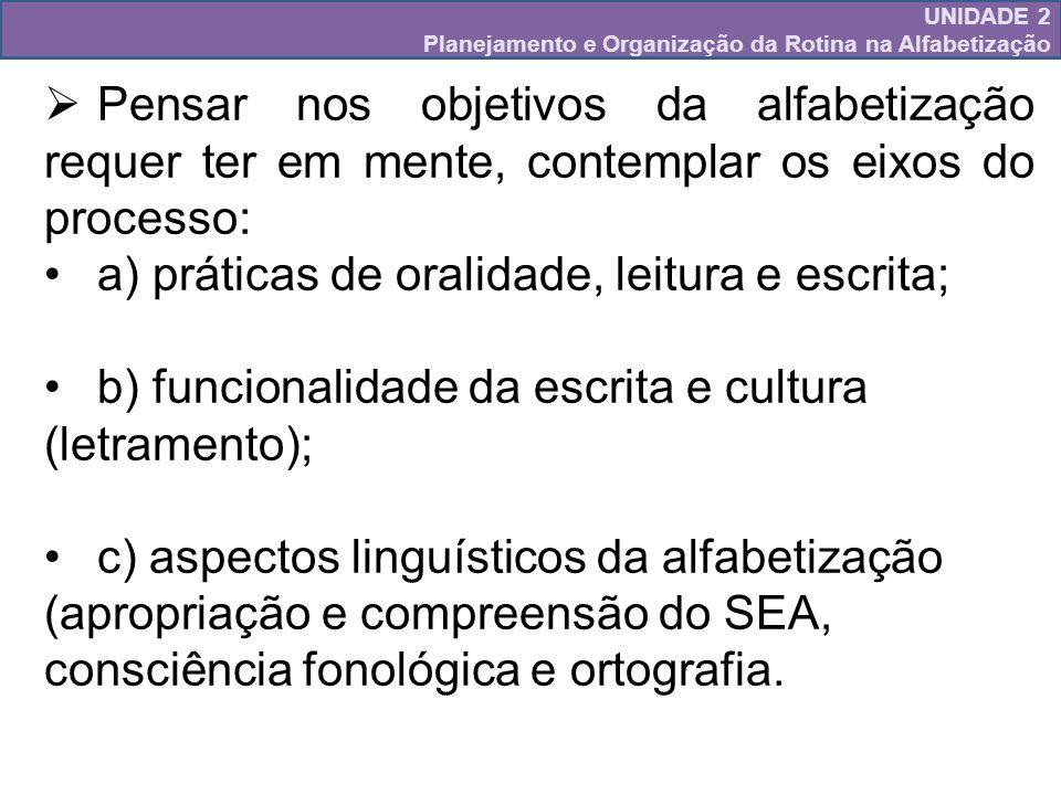 a) práticas de oralidade, leitura e escrita;