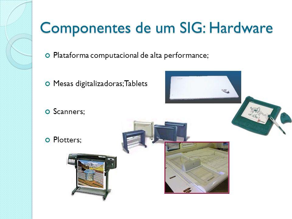 Componentes de um SIG: Hardware