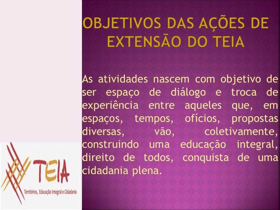 OBJETIVOS DAS AÇÕES DE EXTENSÃO DO TEIA
