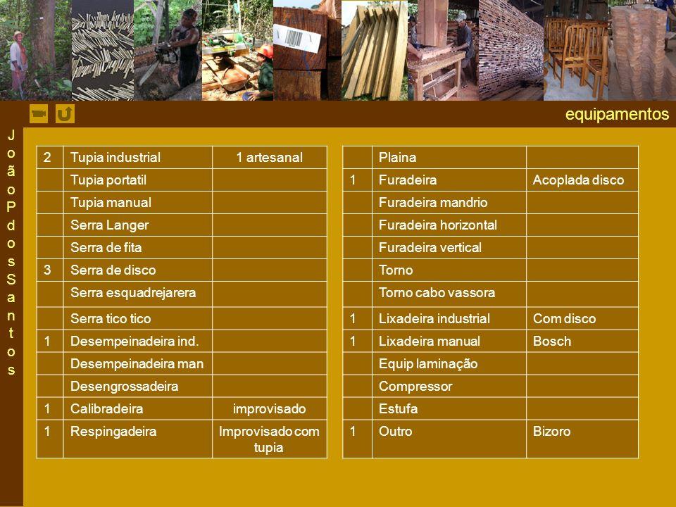 equipamentos João P dos Santos 2 Tupia industrial 1 artesanal Plaina