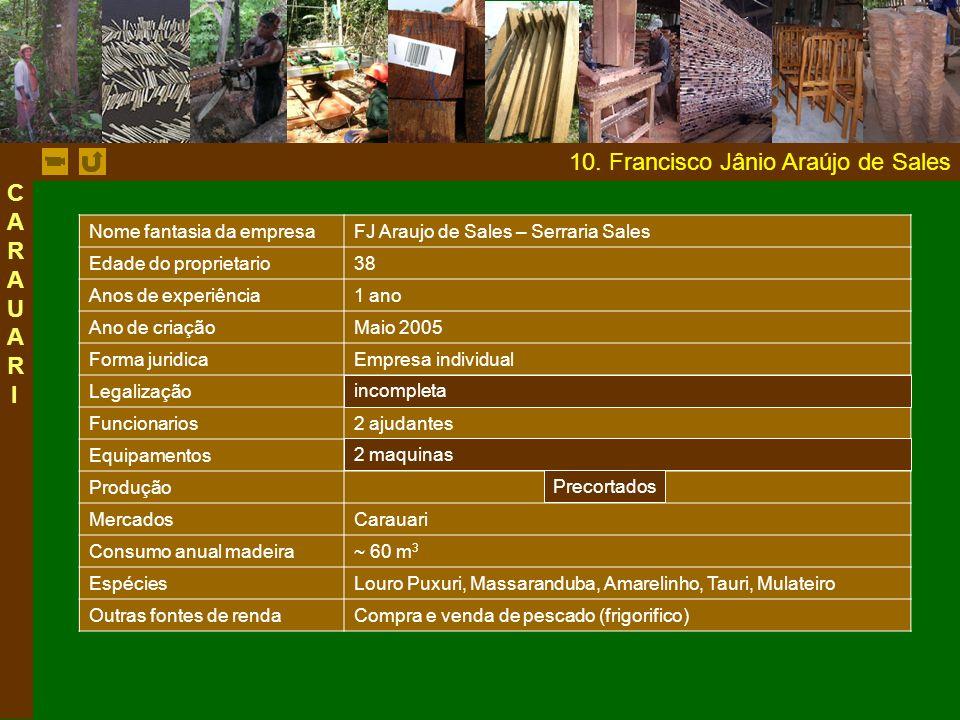 10. Francisco Jânio Araújo de Sales