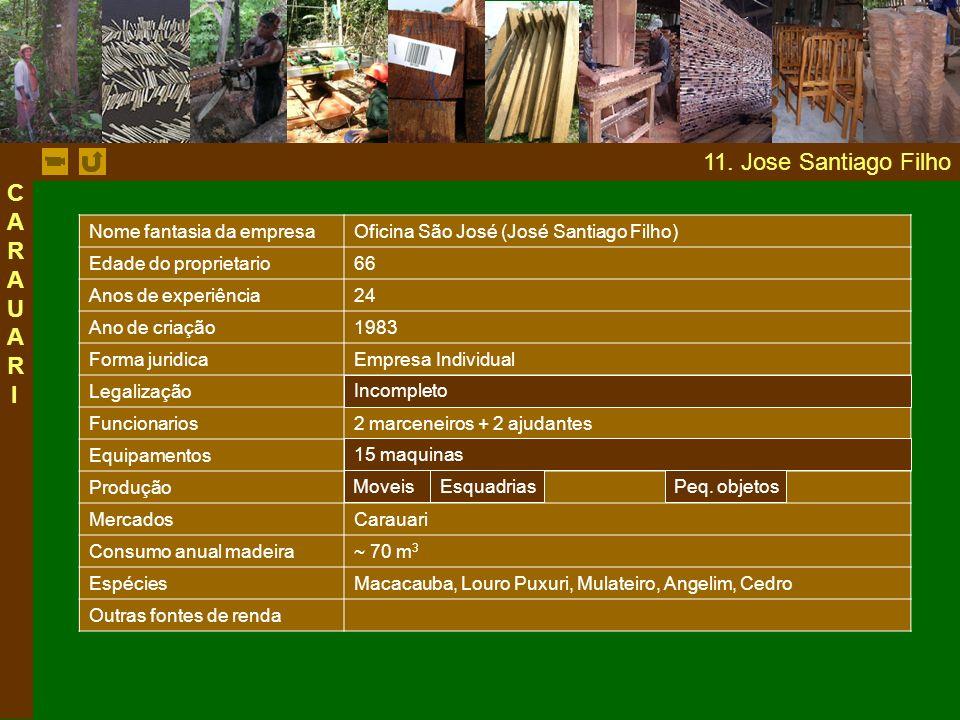 11. Jose Santiago Filho CARAUARI Nome fantasia da empresa