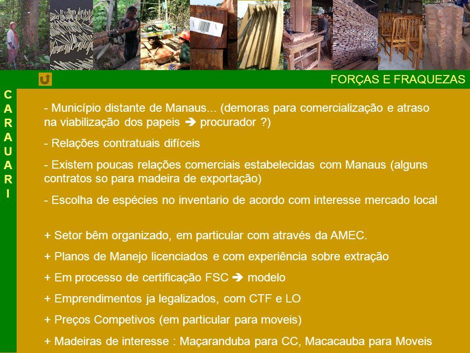 CARAUAR I FORÇAS E FRAQUEZAS. Município distante de Manaus... (demoras para comercialização e atraso na viabilização dos papeis  procurador )
