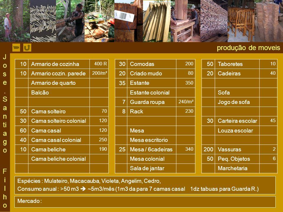 produção de moveis Jose . Santiago Fi lho 10 Armario de cozinha 30