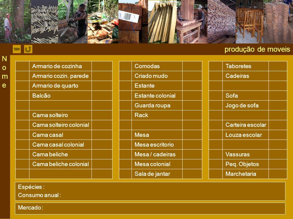 produção de moveis Nome Armario de cozinha Comodas Taboretes