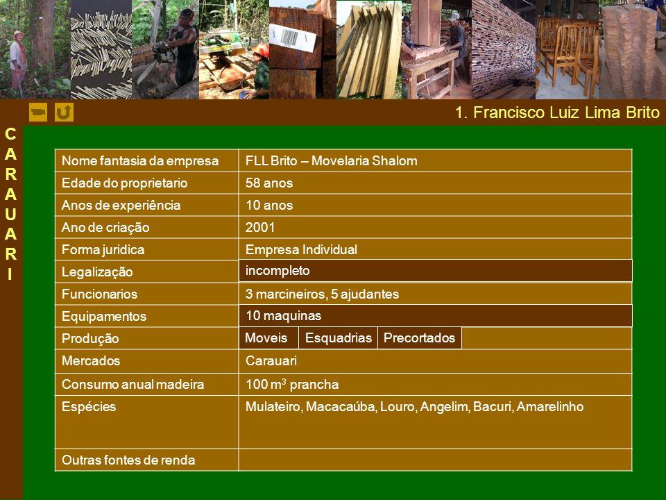 1. Francisco Luiz Lima Brito