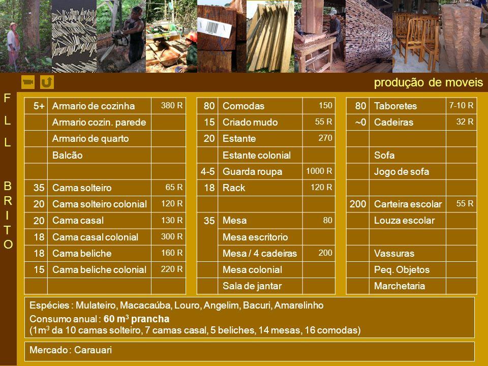 produção de moveis F L BRITO 5+ Armario de cozinha 80 Comodas