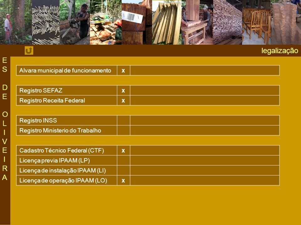 legalização ES DE OLIVEIRA Alvara municipal de funcionamento x